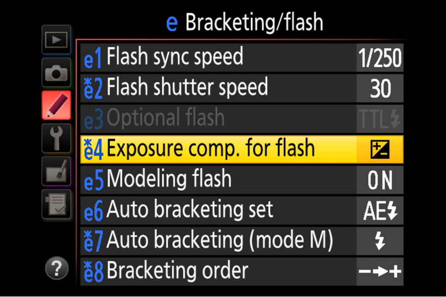 Šest bitnih ali rijetko korištenih značajki fotoaparata