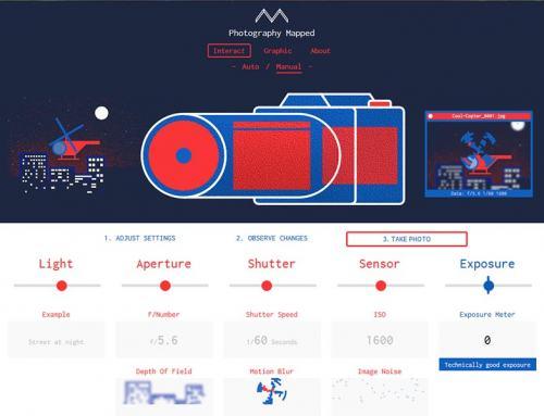 Photography Mapped alat za svladavanje ručnih postavki DSLR fotoaparata