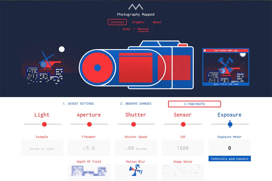 photography mapped